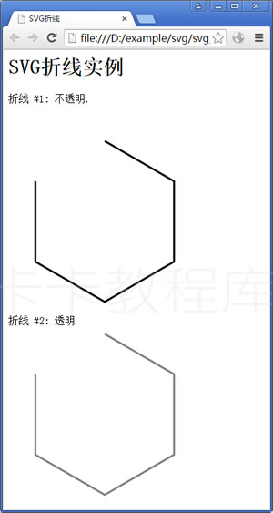 SVG折线实例