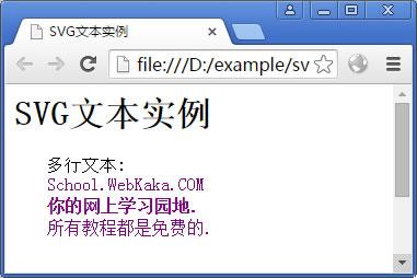 SVG文本实例(多行文本)