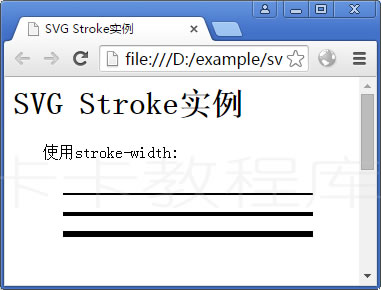 实例:stroke-width